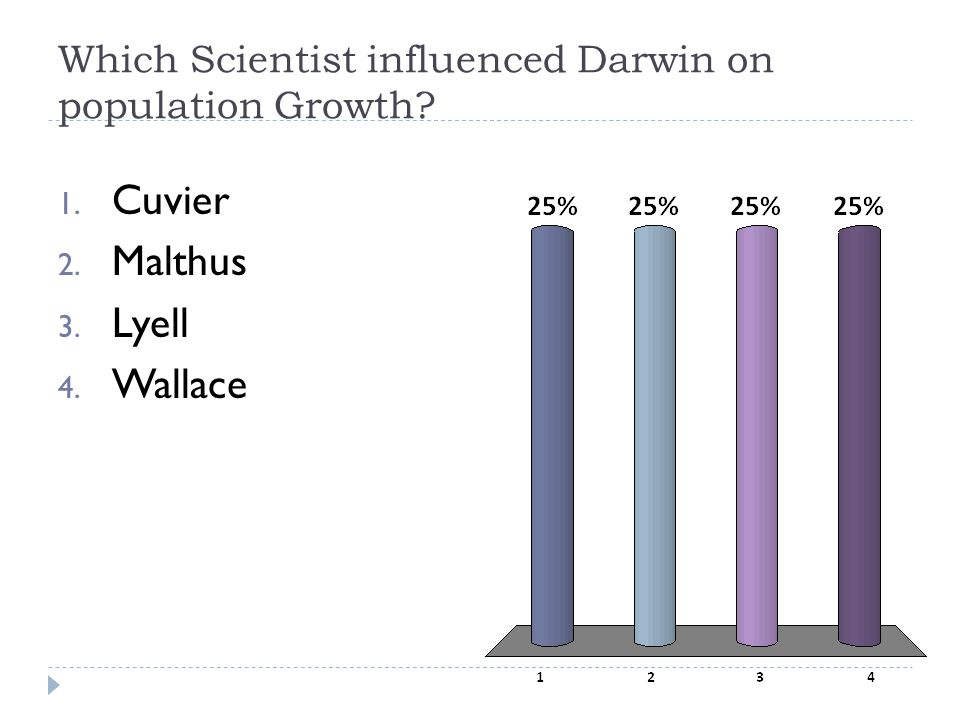 Which Scientist influenced Darwin on population Growth? 1. Cuvier 2. Malthus 3. Lyell 4. Wallace