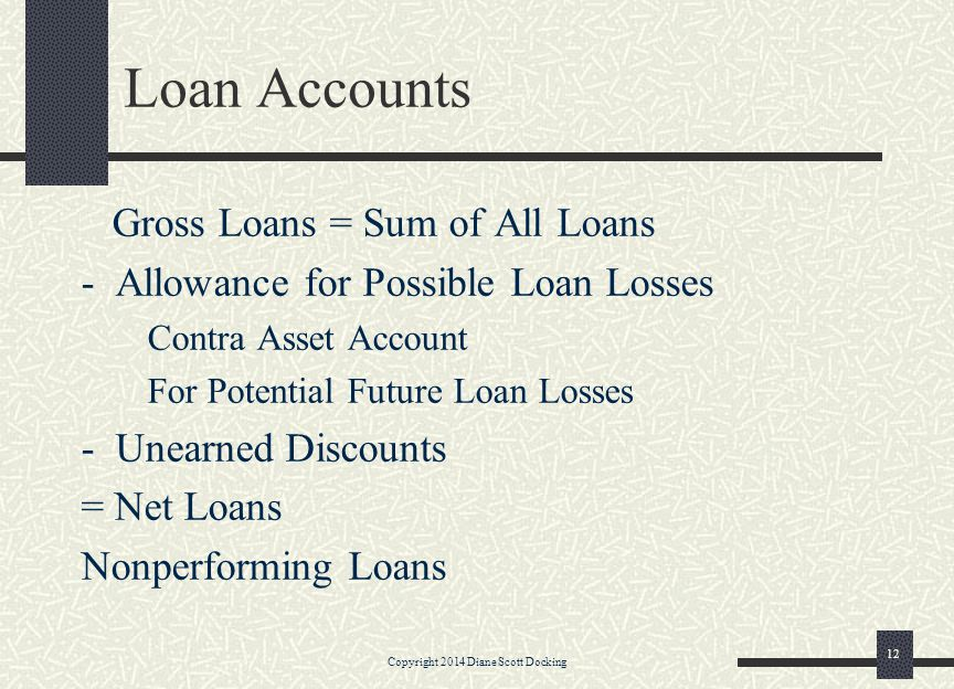Loan Accounts Gross Loans = Sum of All Loans - Allowance for Possible Loan Losses Contra Asset Account For Potential Future Loan Losses - Unearned Dis