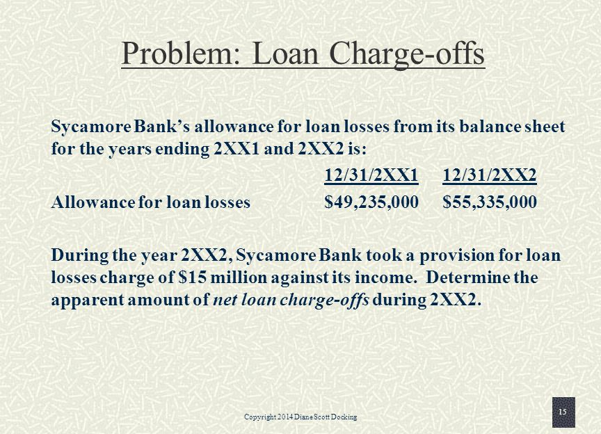 Problem: Loan Charge-offs Sycamore Bank's allowance for loan losses from its balance sheet for the years ending 2XX1 and 2XX2 is: 12/31/2XX112/31/2XX2