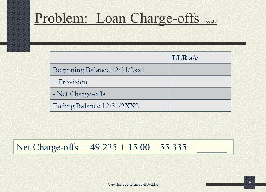Problem: Loan Charge-offs (cont.) LLR a/c Beginning Balance 12/31/2xx1 + Provision - Net Charge-offs Ending Balance 12/31/2XX2 Copyright 2014 Diane Sc