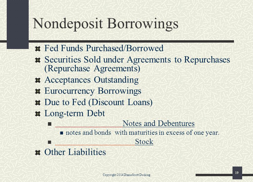 Nondeposit Borrowings Fed Funds Purchased/Borrowed Securities Sold under Agreements to Repurchases (Repurchase Agreements) Acceptances Outstanding Eur