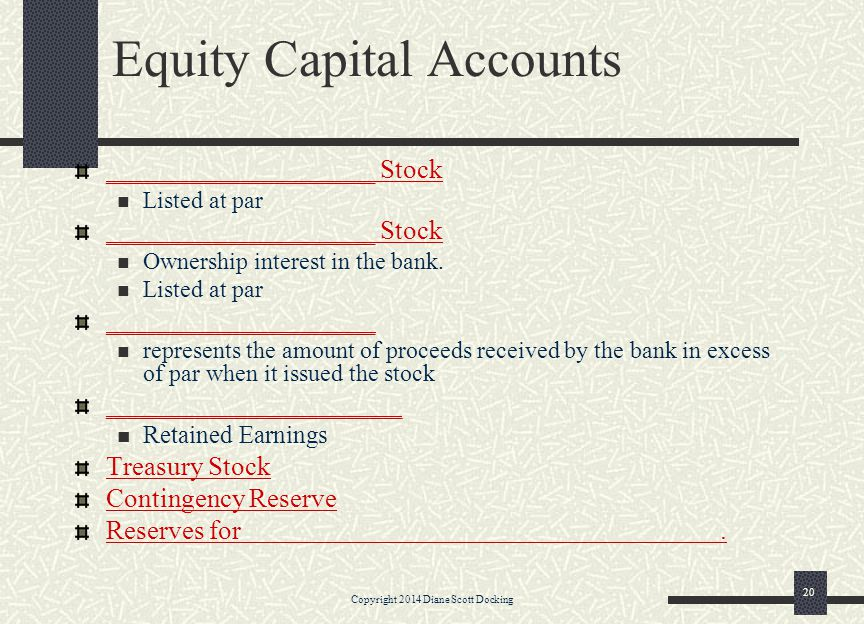 Equity Capital Accounts ____________________ Stock Listed at par ____________________ Stock Ownership interest in the bank. Listed at par ____________