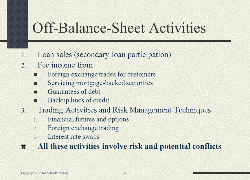 Copyright 2014 Diane Scott Docking 22 Off-Balance-Sheet Activities 1. Loan sales (secondary loan participation) 2. Fee income from Foreign exchange tr