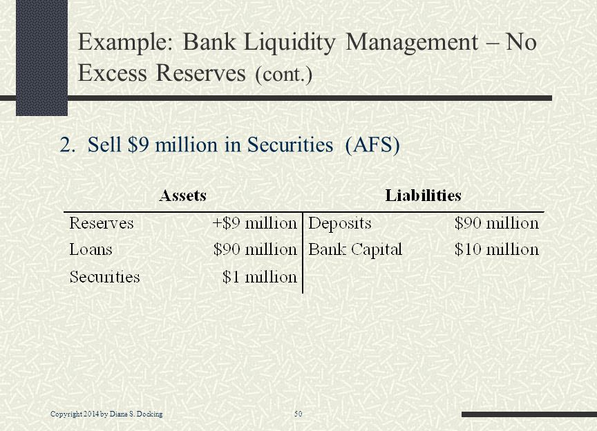 Copyright 2014 by Diane S. Docking 50 Example: Bank Liquidity Management – No Excess Reserves (cont.) 2. Sell $9 million in Securities (AFS)