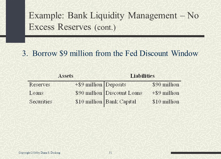 Copyright 2014 by Diane S. Docking 51 Example: Bank Liquidity Management – No Excess Reserves (cont.) 3. Borrow $9 million from the Fed Discount Windo
