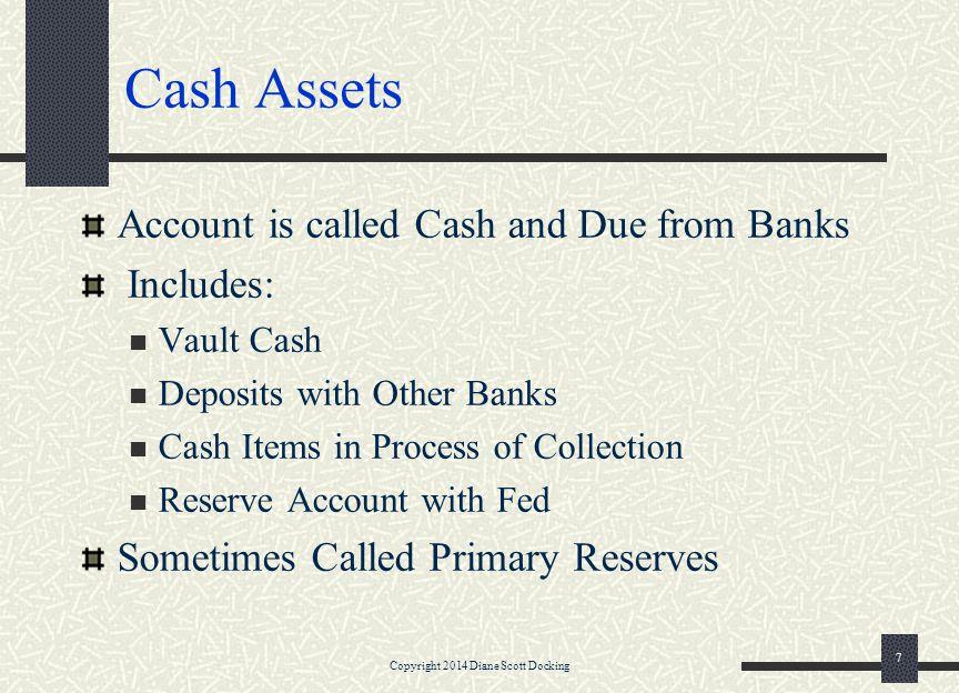 Deposit Accounts Non interest-Bearing Demand Deposits Savings Deposits Now Accounts Money Market Deposit Accounts (MMDA) Time Deposits Core vs.
