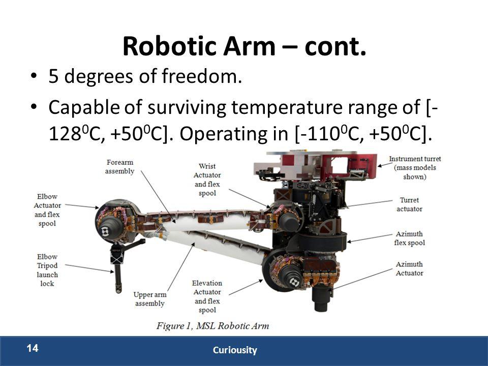 Robotic Arm – cont. 5 degrees of freedom. Capable of surviving temperature range of [- 128 0 C, +50 0 C]. Operating in [-110 0 C, +50 0 C]. 14 Curious