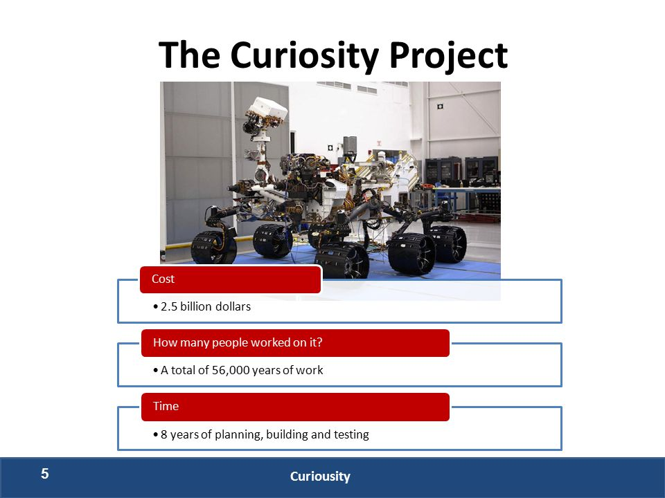 5 Curiousity The Curiosity Project 2.5 billion dollars Cost A total of 56,000 years of work How many people worked on it.
