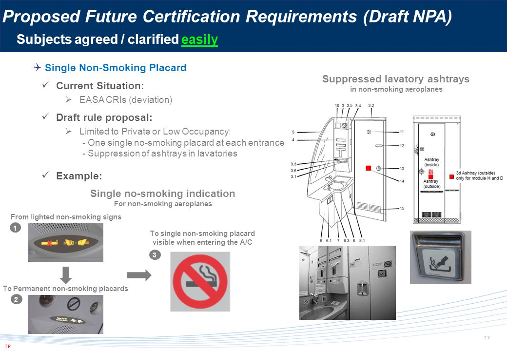 17  Single Non-Smoking Placard Current Situation:  EASA CRIs (deviation) Draft rule proposal:  Limited to Private or Low Occupancy: - One single no
