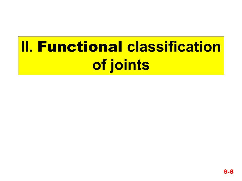 II. Functional classification of joints 9-8
