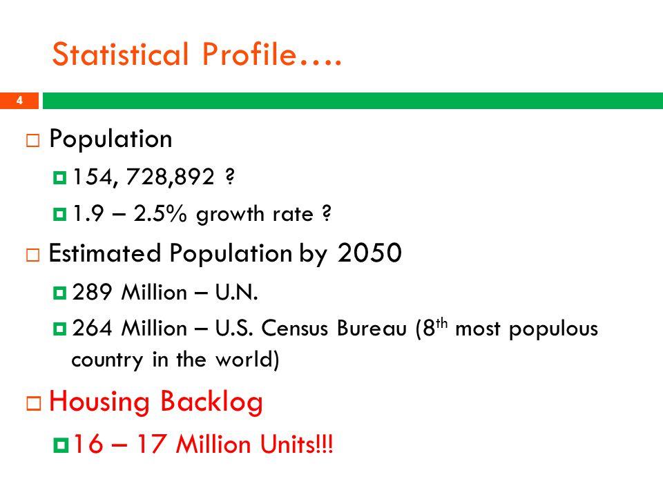 Statistical Profile….  Population  154, 728,892 ?  1.9 – 2.5% growth rate ?  Estimated Population by 2050  289 Million – U.N.  264 Million – U.S