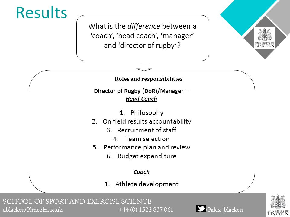 SCHOOL OF SPORT AND EXERCISE SCIENCE ablackett@lincoln.ac.uk +44 (0) 1522 837 061@alex_blackett Results Roles and responsibilities Director of Rugby (DoR)/Manager – Head Coach 1.Philosophy 2.On field results accountability 3.