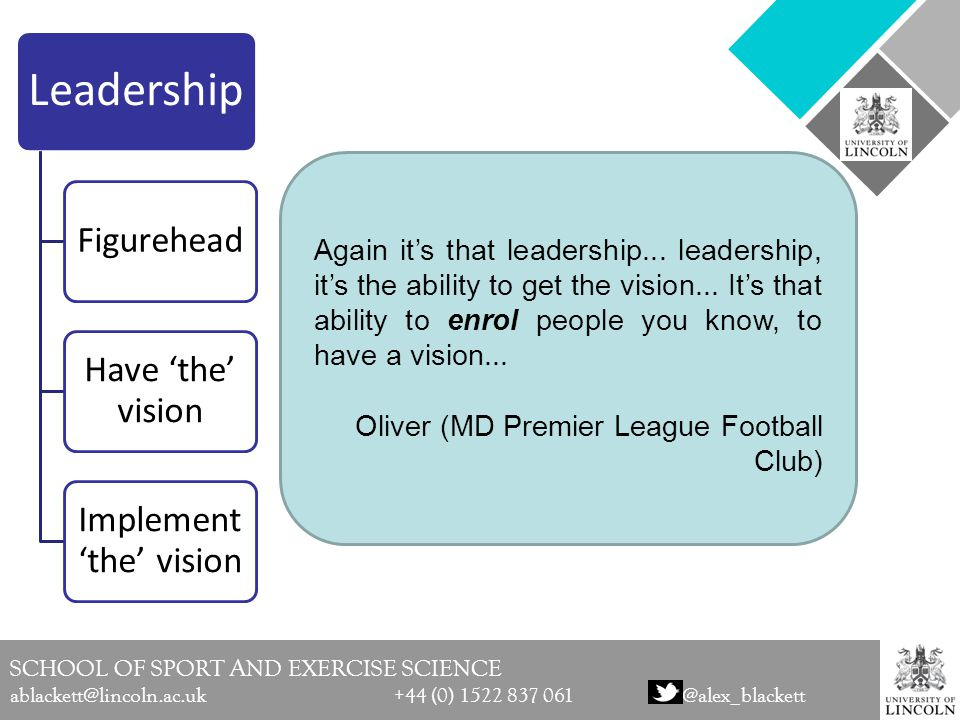 SCHOOL OF SPORT AND EXERCISE SCIENCE ablackett@lincoln.ac.uk +44 (0) 1522 837 061@alex_blackett Leadership Figurehead Have 'the' vision Implement 'the' vision Again it's that leadership...