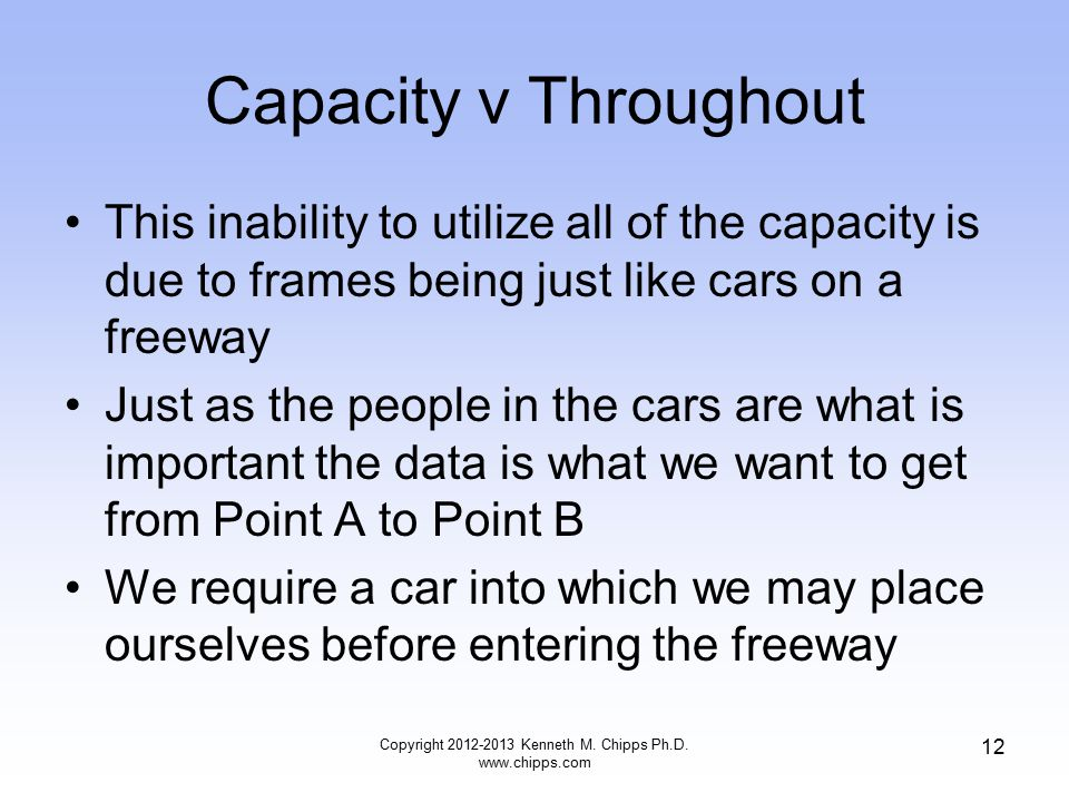 Capacity v Throughout This inability to utilize all of the capacity is due to frames being just like cars on a freeway Just as the people in the cars are what is important the data is what we want to get from Point A to Point B We require a car into which we may place ourselves before entering the freeway Copyright 2012-2013 Kenneth M.
