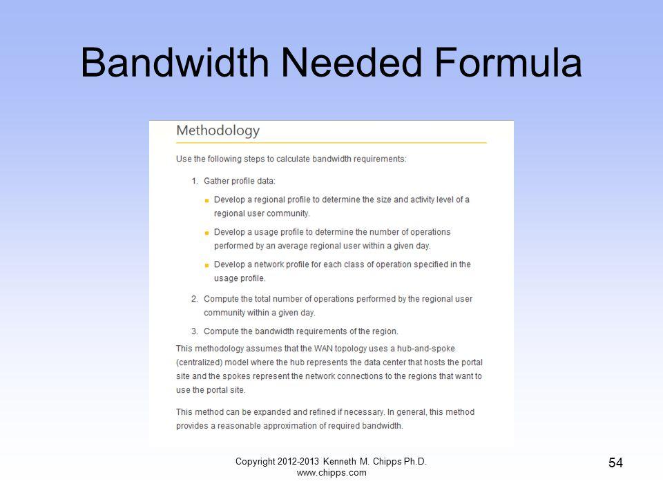 Bandwidth Needed Formula Copyright 2012-2013 Kenneth M. Chipps Ph.D. www.chipps.com 54