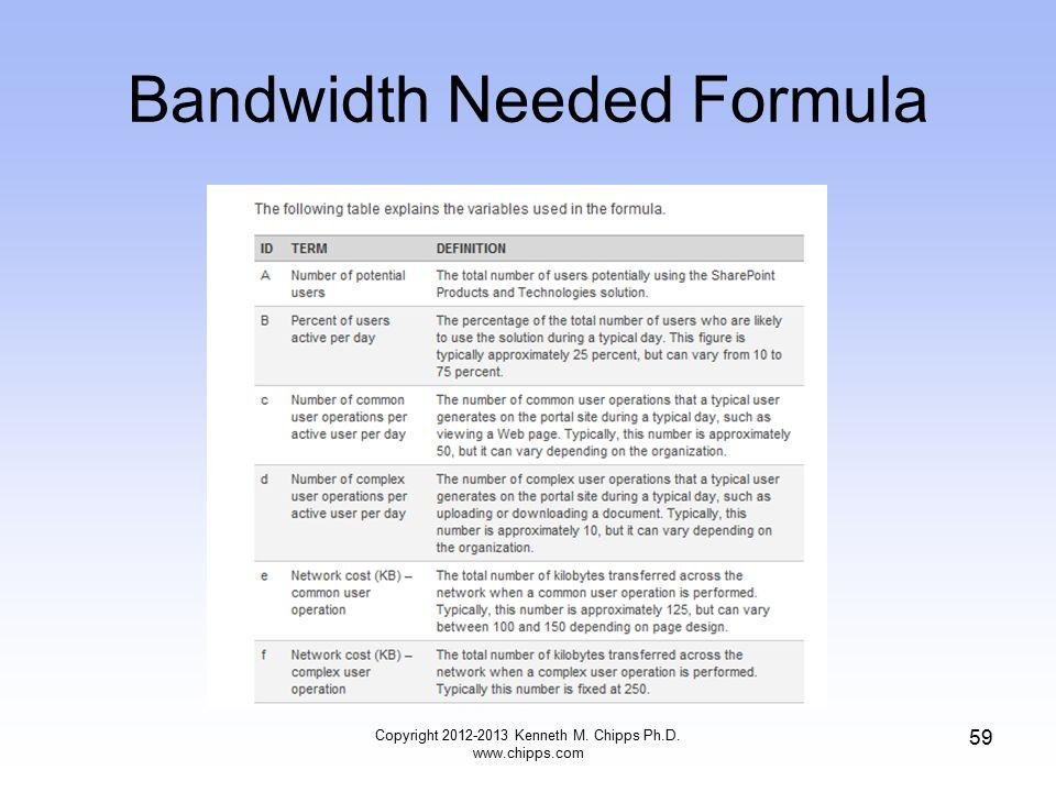 Bandwidth Needed Formula Copyright 2012-2013 Kenneth M. Chipps Ph.D. www.chipps.com 59