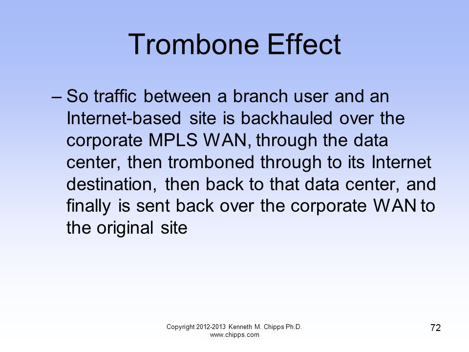 Trombone Effect –So traffic between a branch user and an Internet-based site is backhauled over the corporate MPLS WAN, through the data center, then tromboned through to its Internet destination, then back to that data center, and finally is sent back over the corporate WAN to the original site Copyright 2012-2013 Kenneth M.