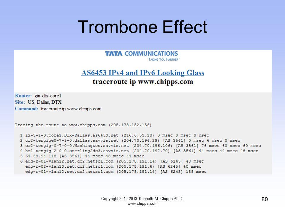 Trombone Effect Copyright 2012-2013 Kenneth M. Chipps Ph.D. www.chipps.com 80