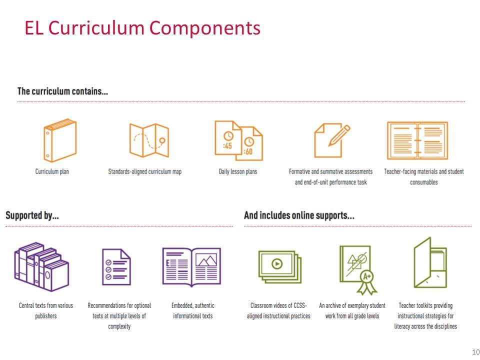 EL Curriculum Components 10