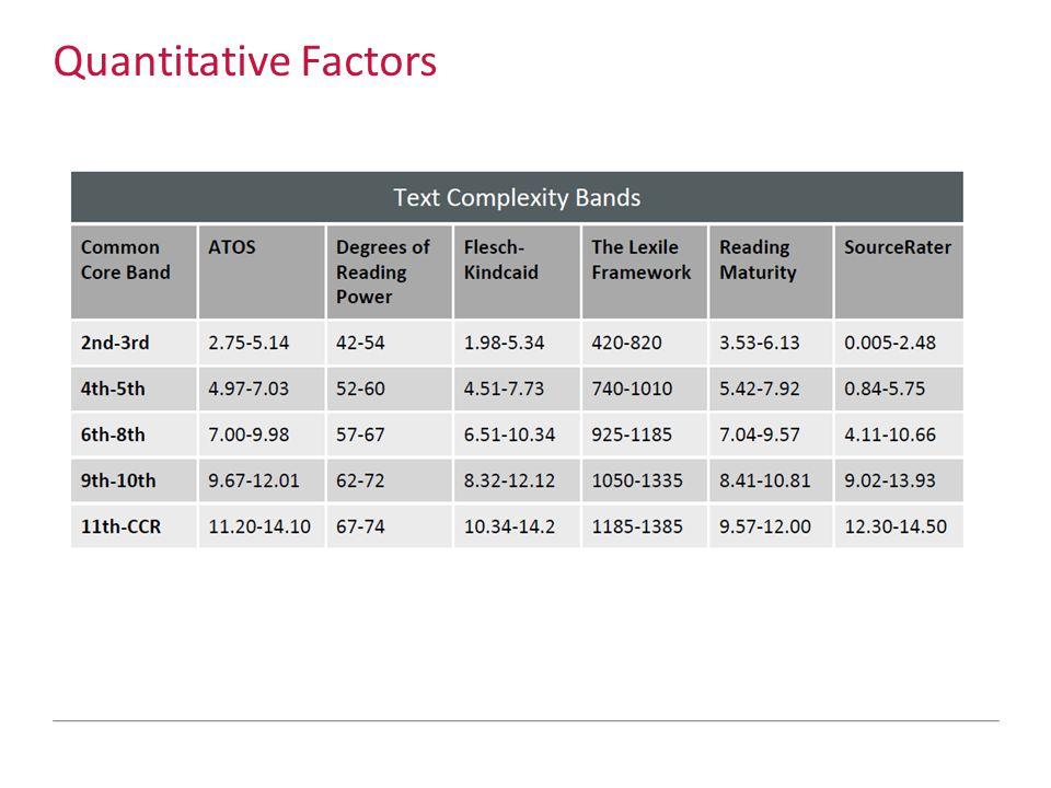 Quantitative Factors