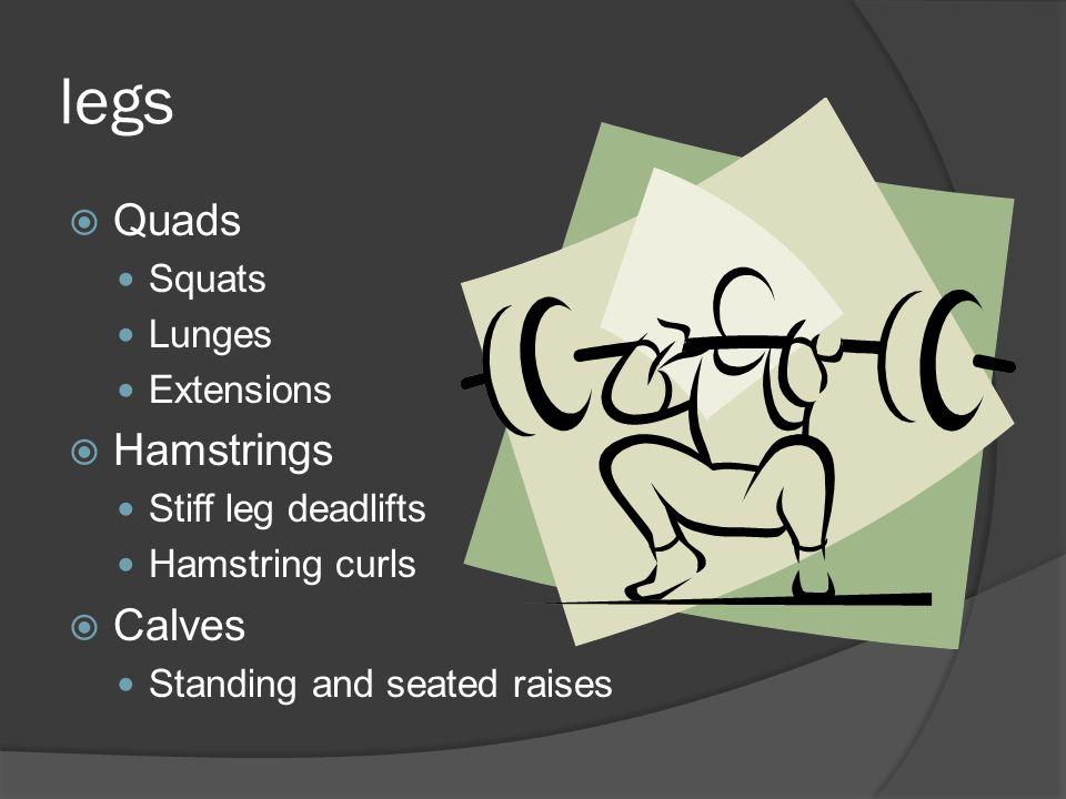 Shoulders  Shoulders Raises ○ Front,side,rear Presses ○ Machine,barbell,dumbbell Flies ○ Rear Delt flies  Traps Shrug variations