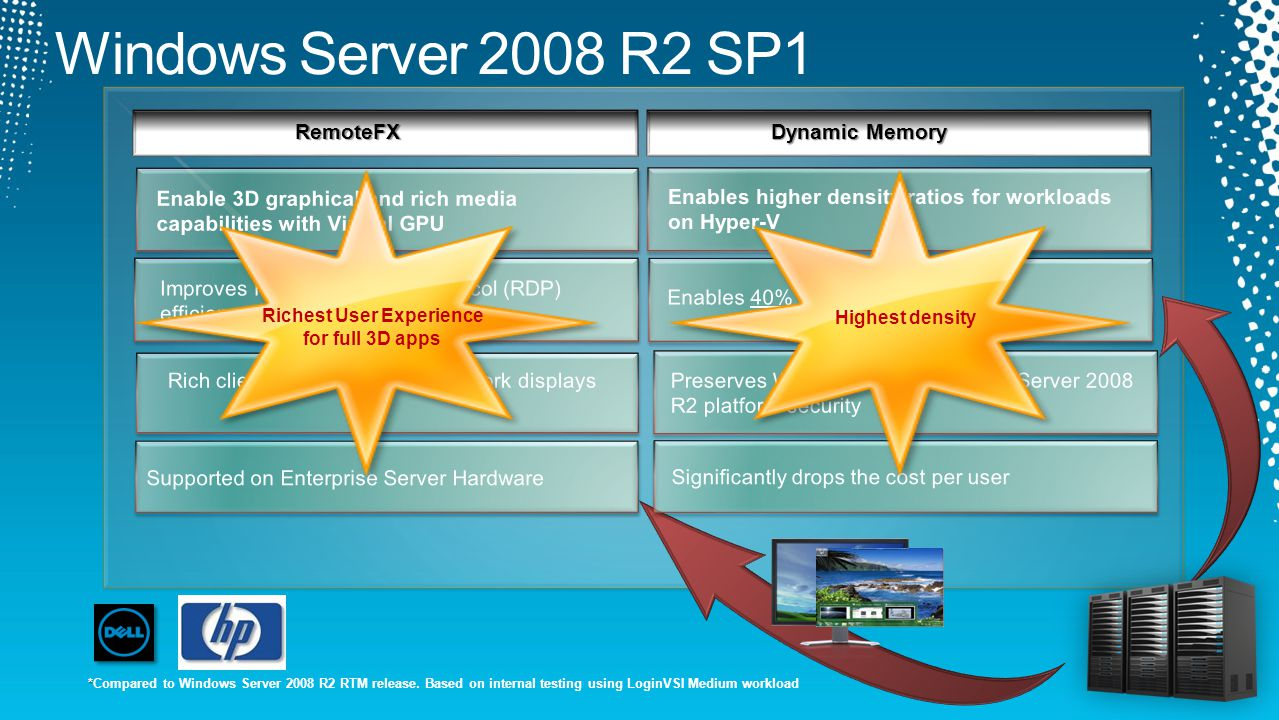 * *Compared to Windows Server 2008 R2 RTM release.
