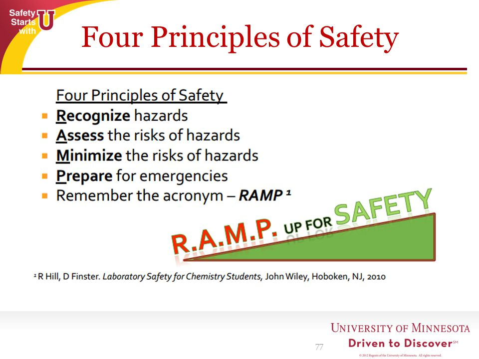 Four Principles of Safety 77