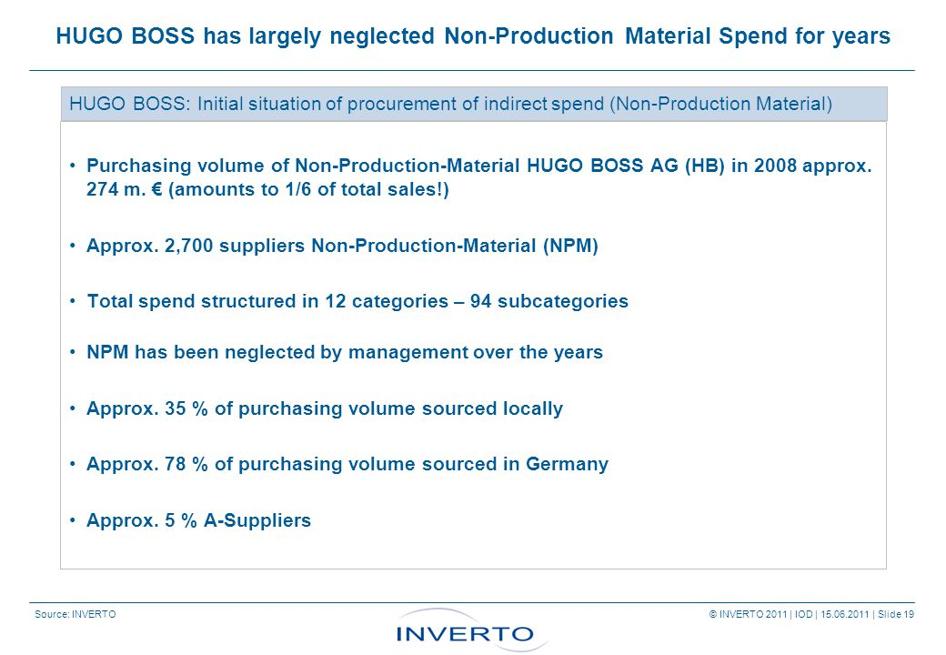 Source: INVERTO © INVERTO 2011 | IOD | 15.06.2011 | Slide 19 HUGO BOSS has largely neglected Non-Production Material Spend for years Purchasing volume of Non-Production-Material HUGO BOSS AG (HB) in 2008 approx.