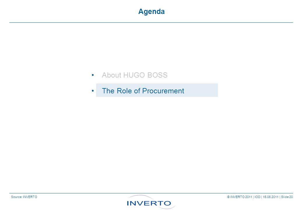 Source: INVERTO © INVERTO 2011 | IOD | 15.06.2011 | Slide 20 Agenda About HUGO BOSS The Role of Procurement