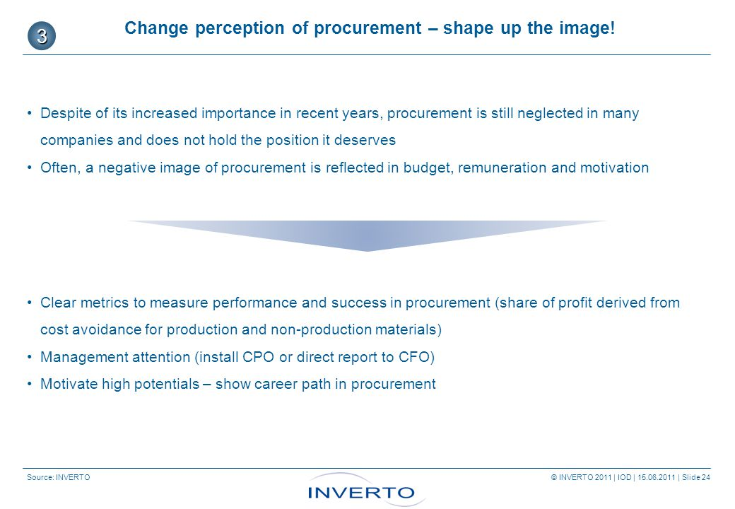 Source: INVERTO © INVERTO 2011 | IOD | 15.06.2011 | Slide 24 Change perception of procurement – shape up the image.