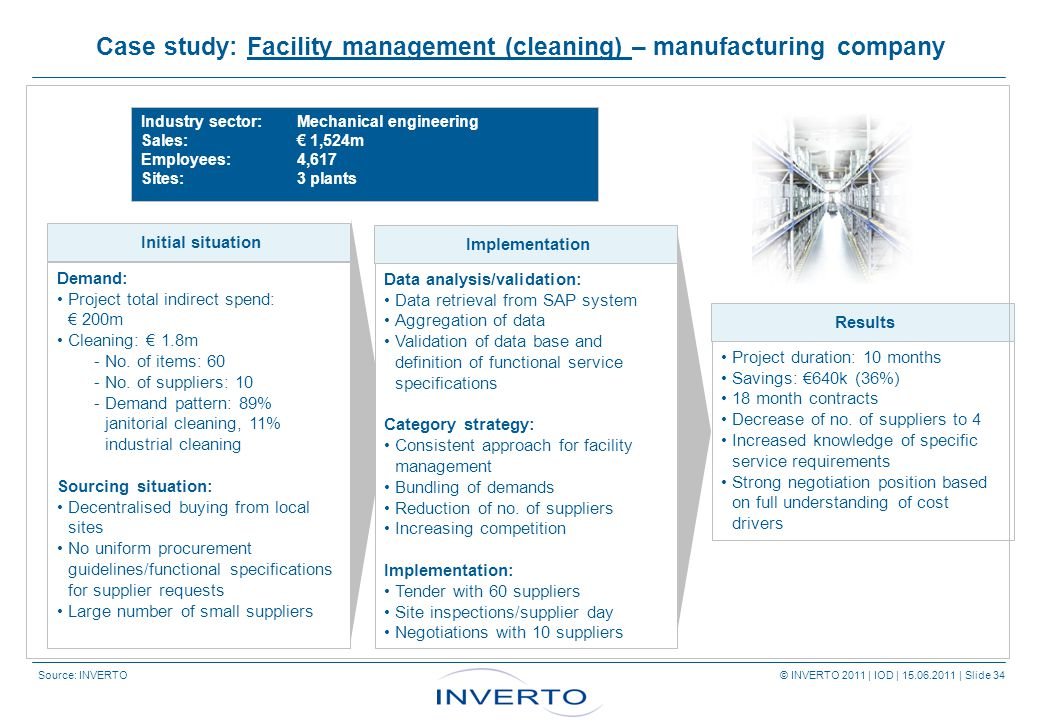Source: INVERTO © INVERTO 2011 | IOD | 15.06.2011 | Slide 34 Case study: Facility management (cleaning) – manufacturing company Industry sector: Mechanical engineering Sales: € 1,524m Employees: 4,617 Sites: 3 plants Demand: Project total indirect spend: € 200m Cleaning: € 1.8m -No.