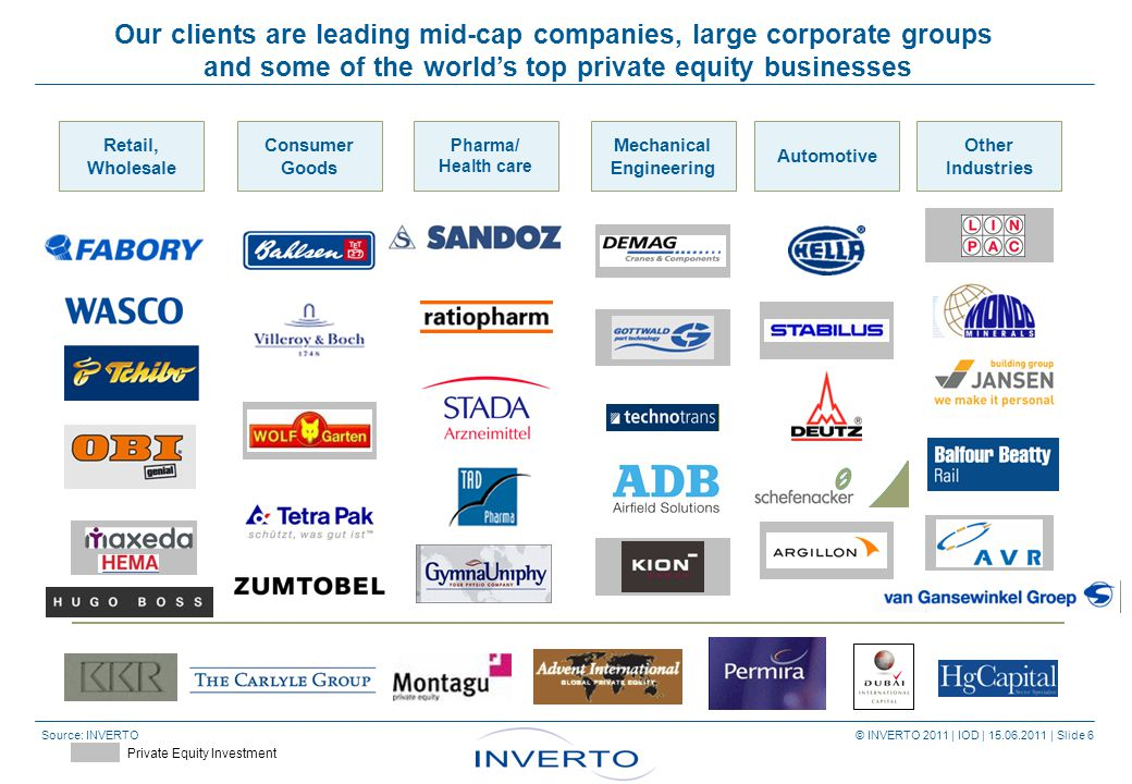 Source: INVERTO © INVERTO 2011 | IOD | 15.06.2011 | Slide 6 Private Equity Investment Consumer Goods Retail, Wholesale Automotive Mechanical Engineering Other Industries Pharma/ Health care Our clients are leading mid-cap companies, large corporate groups and some of the world's top private equity businesses