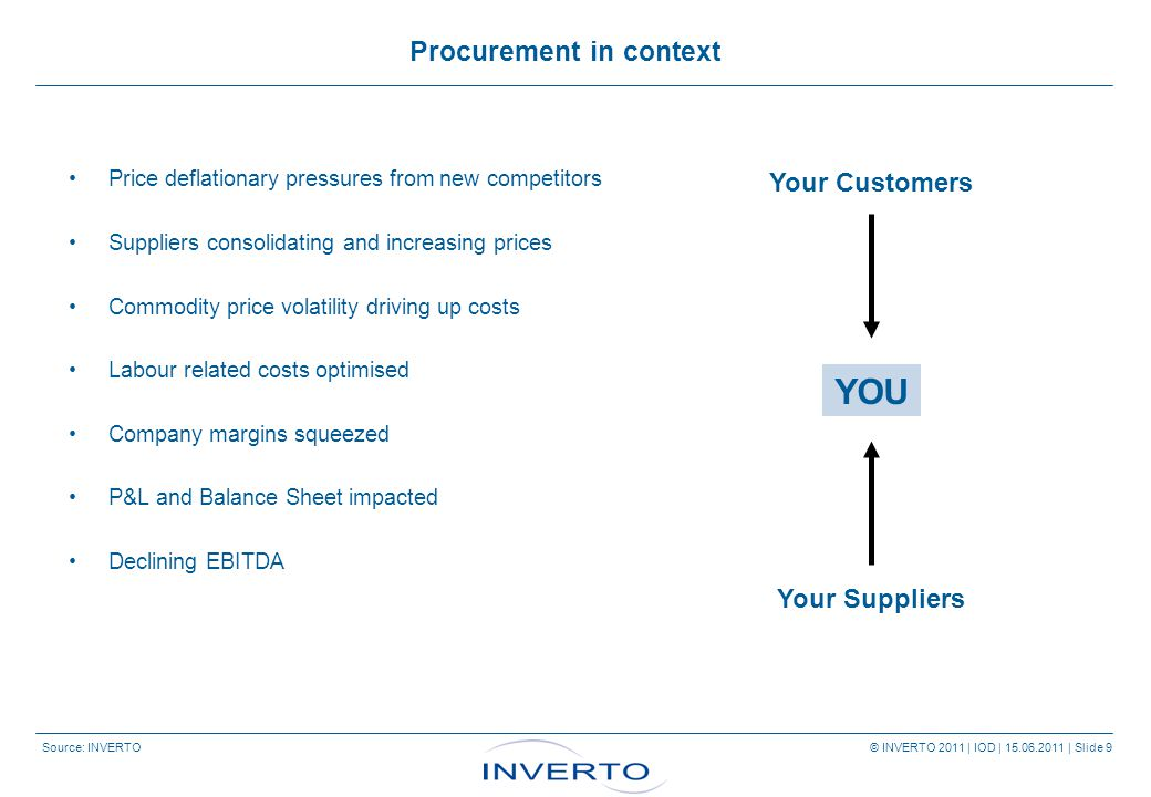 Source: INVERTO © INVERTO 2011 | IOD | 15.06.2011 | Slide 9 Procurement in context Price deflationary pressures from new competitors Suppliers consolidating and increasing prices Commodity price volatility driving up costs Labour related costs optimised Company margins squeezed P&L and Balance Sheet impacted Declining EBITDA Your Customers YOU Your Suppliers