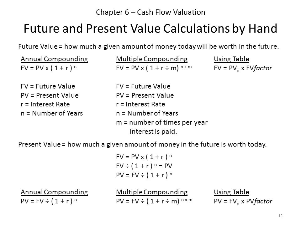 Chapter 6 – Cash Flow Valuation Future and Present Value Calculations by Hand 11 Future Value = how much a given amount of money today will be worth in the future.