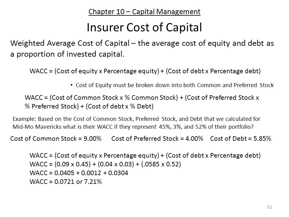 Chapter 10 – Capital Management Insurer Cost of Capital Weighted Average Cost of Capital – the average cost of equity and debt as a proportion of invested capital.