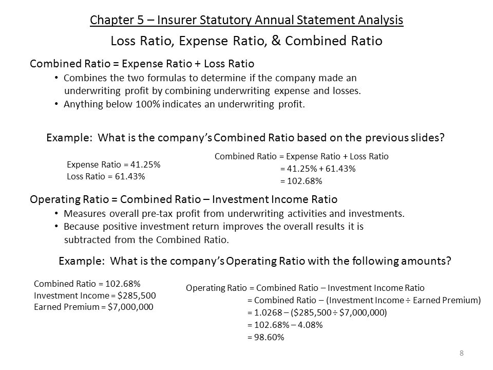 Chapter 5 – Insurer Statutory Annual Statement Analysis 8 Loss Ratio, Expense Ratio, & Combined Ratio Combined Ratio = Expense Ratio + Loss Ratio Combines the two formulas to determine if the company made an underwriting profit by combining underwriting expense and losses.