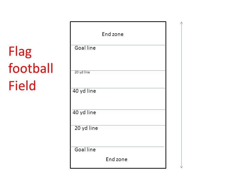 Goal line 20 yd line 40 yd line 20 yd line Goal line End zone 40 yd line Flag football Field