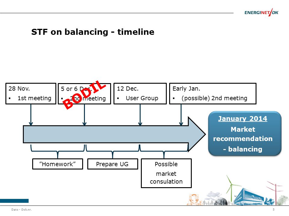 STF on balancing - timeline Dato - Dok.nr.5 January 2014 Market recommendation - balancing 28 Nov.  1st meeting 5 or 6 Dec.  2nd meeting 12 Dec.  U