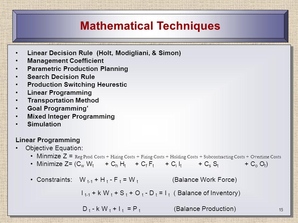 15 Mathematical Techniques Linear Decision Rule (Holt, Modigliani, & Simon) Management Coefficient Parametric Production Planning Search Decision Rule