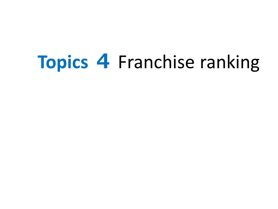 Topics 4 Franchise ranking
