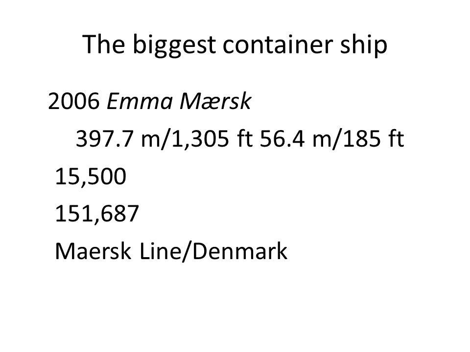 The biggest container ship 2006 Emma Mærsk 397.7 m/1,305 ft 56.4 m/185 ft 15,500 151,687 Maersk Line/Denmark