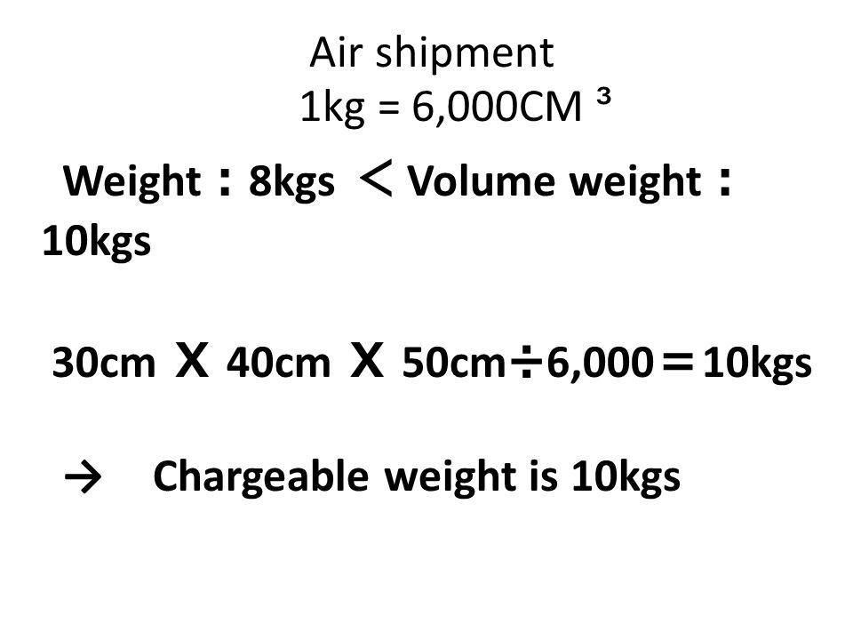 Air shipment 1kg = 6,000CM ³ Weight : 8kgs < Volume weight : 10kgs 30cm X 40cm X 50cm÷6,000 = 10kgs → Chargeable weight is 10kgs