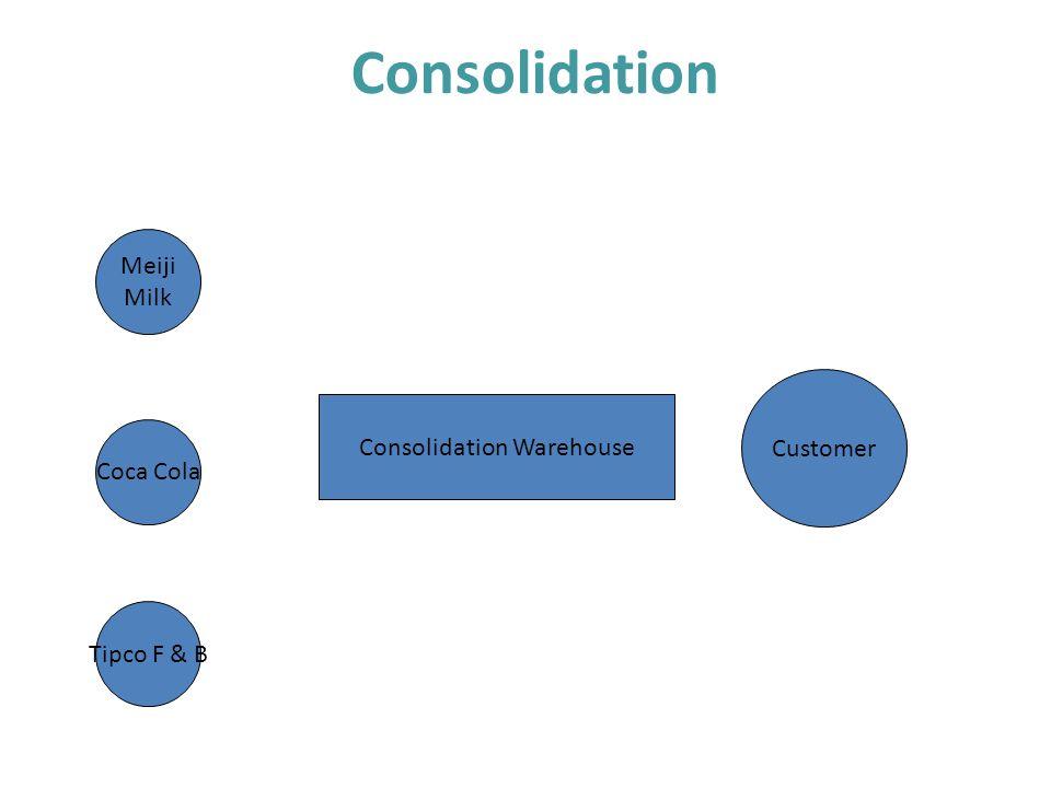 Consolidation Consolidation Warehouse Meiji Milk Coca Cola Tipco F & B Customer
