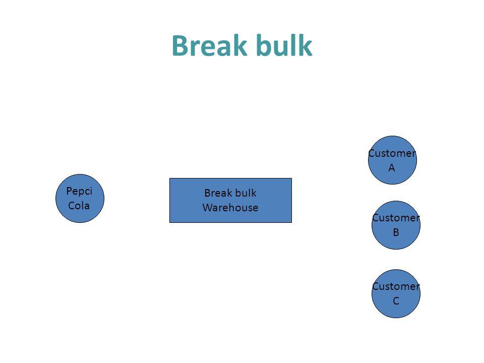 Break bulk Pepci Cola Break bulk Warehouse Customer A Customer B Customer C