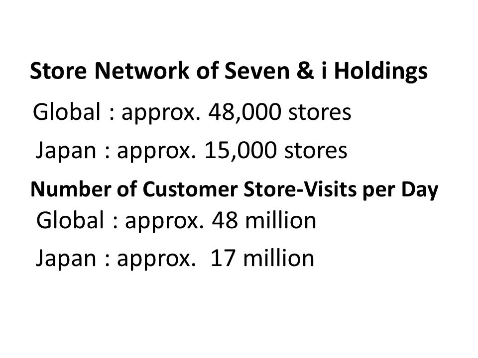Store Network of Seven & i Holdings Global : approx. 48,000 stores Japan : approx. 15,000 stores Number of Customer Store-Visits per Day Global : appr