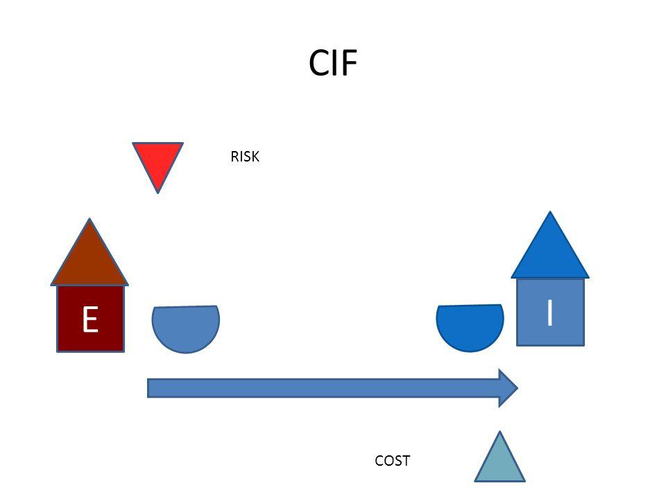 CIF E I RISK COST
