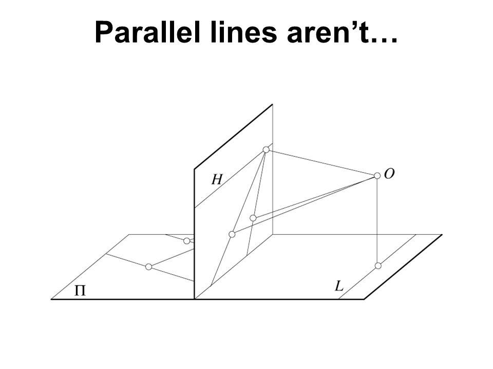 Parallel lines aren't…