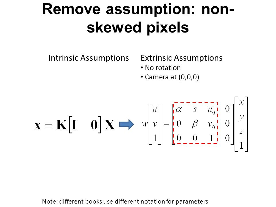 Remove assumption: non- skewed pixels Intrinsic AssumptionsExtrinsic Assumptions No rotation Camera at (0,0,0) Note: different books use different notation for parameters