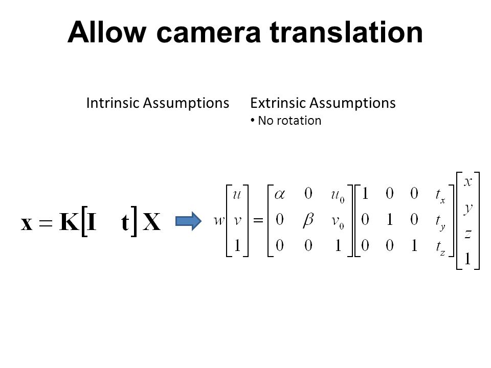 Allow camera translation Intrinsic AssumptionsExtrinsic Assumptions No rotation