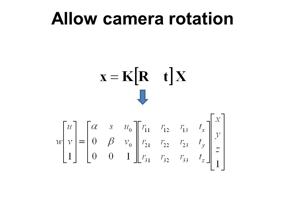 Allow camera rotation